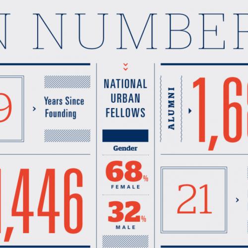 numbers discrepancy